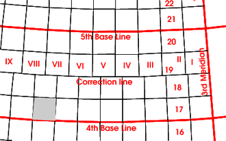 Dominion Land Survey - A part of the Dominion Land Survey (convergence of meridians exaggerated). The shaded township is Township 17, Range 8 west of the Third Meridian.