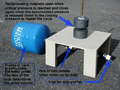 Drip feed pulse irrigation valve.png