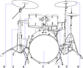 Drum kit illustration edit.svg