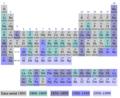 Elementide avastamine.png