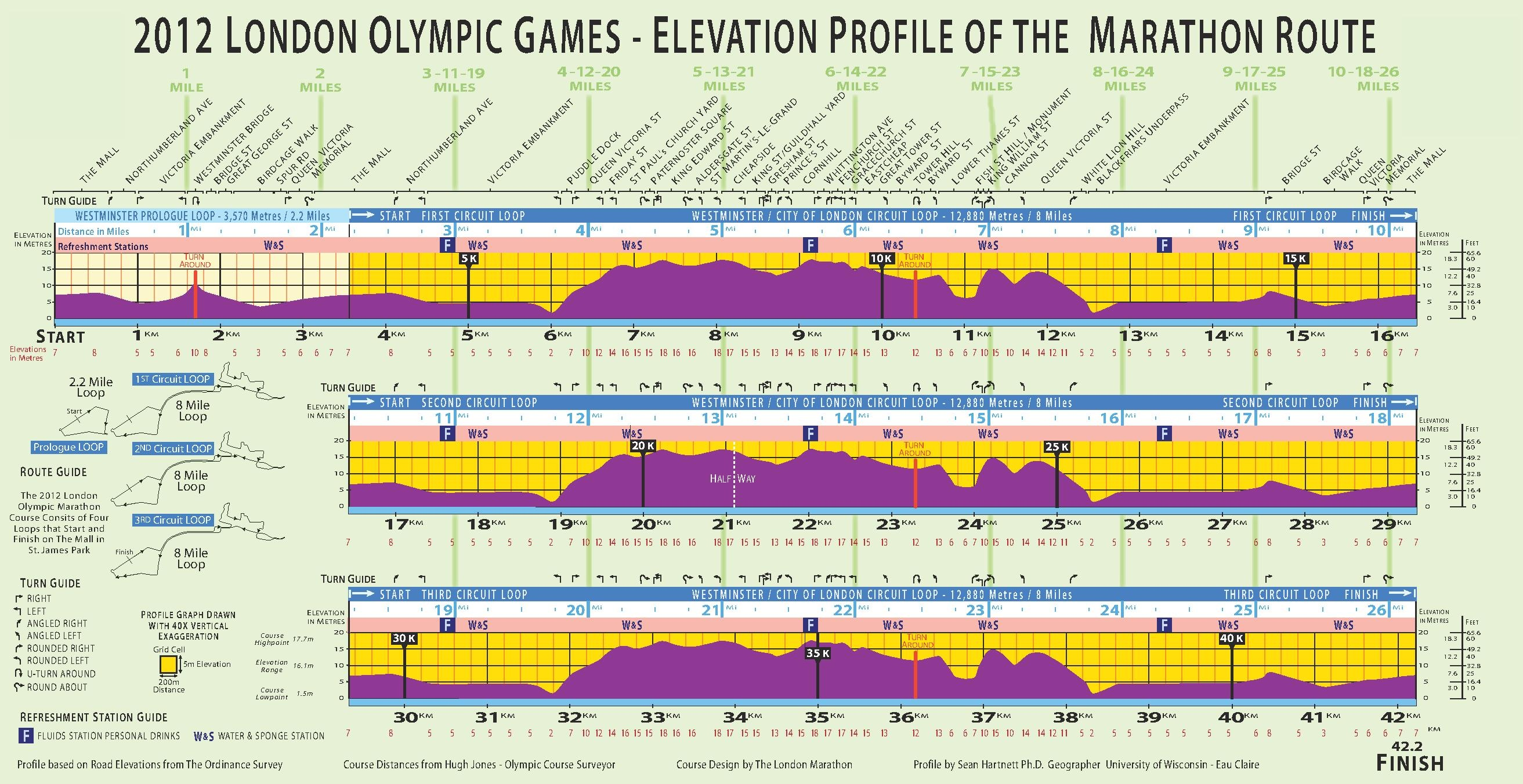 File Elevation Profile Of London Olympic Marathon Course