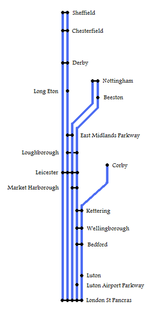 Wellingborough railway station - A Map of East Midlands Trains InterCity services showing the current off peak service pattern each hour