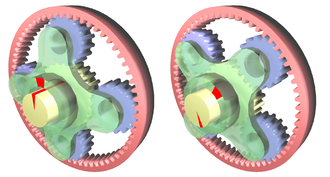 Epicyclic gearing - This planetary gear train consists of a sun gear (yellow), planet gears (blue) supported by the carrier (green) and a ring gear (pink). The red marks show the relative displacement of the sun gear and carrier, when the carrier is rotated 45° clockwise and the ring gear is held fixed.