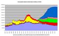 Eurosystem balance sheet total.png