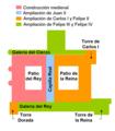 Evolución Alcázar de Madrid.png