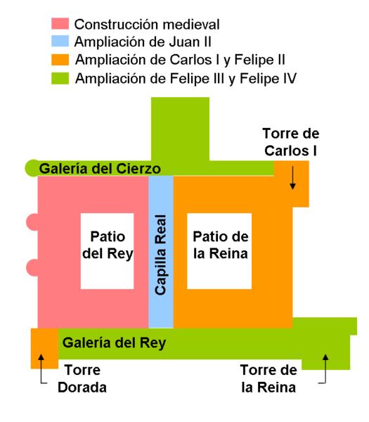 File:Evolución Alcázar de Madrid.png