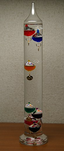 Galileo thermometer - Wikipedia
