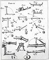 Giovanni Borelli - lim joints (De Motu Animalium).jpg