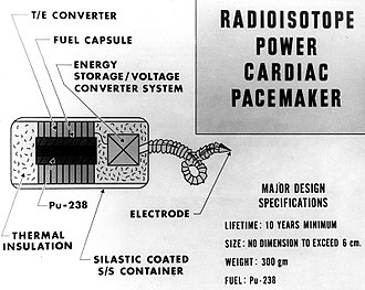 Plutonium-238 - Radioisotope-powered cardiac pacemaker developed by the Atomic Energy Commission, the atomic battery stimulates the pulsing action of a malfunctioning heart. Circa 1967.