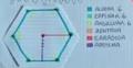 Hexagonoaren atalak.png
