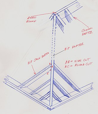 Steel square - Image: Hip jack and common rafter