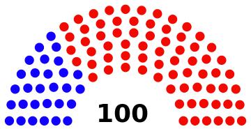 IN House Legislative Session 2015