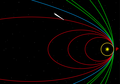 Inertial space trajectories.png