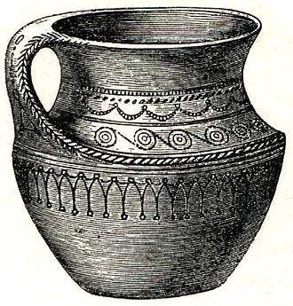 Gotlander - Image: Järnåldern, Lerkärl, Nordisk familjebok
