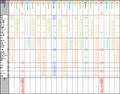JRE Chūō line of train schedule.PNG
