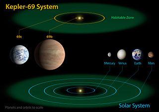 Kepler-69 G-type star