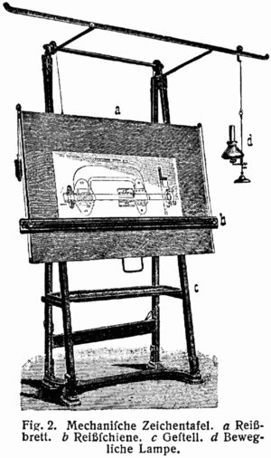 Drafting machine -  Drawing board with a parallel rule, a precursor to drafting machines.
