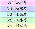 LSSH-Middle.jpg