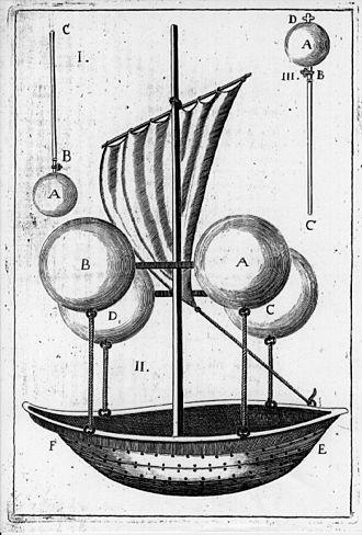 Lifting gas - The de Lana-Terzi's vacuum airship (1670)