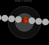 Lunar eclipse chart close-2087May17.png