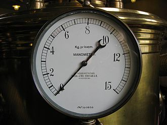 Pressure measurement - Membrane-type manometer