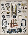 Mechanics; page to a partwork on science, with pictures of v Wellcome V0025332EL.jpg