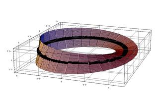 I-bundle fiber bundle whose fiber is an interval and whose base is a manifold