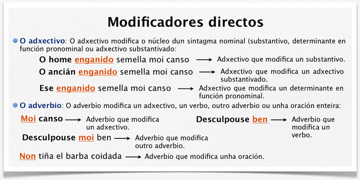 Modificadores.png