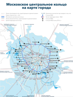 Moscow Central Ring - passenger scheme2.png
