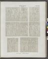 Neues Reich. Dynastie XX. Theben (Thebes), Karnak- a-f. Säulen im Hypostyl (NYPL b14291191-38395).tiff
