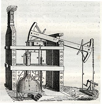 """History of the steam engine - Engraving of Newcomen engine. This appears to be copied from a drawing in Desaguliers' 1744 work: """"A course of experimental philosophy"""", itself believed to have been a reversed copy of Henry Beighton's engraving dated 1717, that may represent what is probably the second Newcomen engine erected around 1714 at Griff colliery, Warwickshire."""
