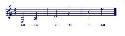 Note corde chitarra.jpg