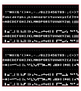 PETSCII character encoding on Commodore computers