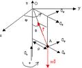Pendule conique - repérage cylindro-polaire.png