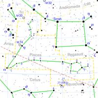 Revati (nakshatra) - Wikipedia