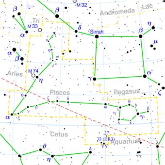 Nakshatra | Religion-wiki | FANDOM powered by Wikia