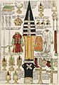 Print of the Relics of the Holy Roman Empire.jpg