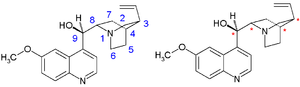 Quinine total synthesis - quinine carbon atom numbering scheme left and asymmetric centers right