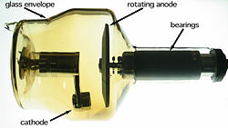 A large glass bulb. Inside the bulb, at one end, is a fixed spindle. There is an arm attached to the spindle. At the end of the arm is a small protuberance. This is the cathode. At the other end of the bulb is a rotatable wide metal plate attached to a rotor mechanism which protrudes from the end of the bulb.