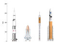 Saturn-V Shuttle Ares-I Ares-V comparison (06-2006).jpg