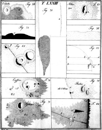 Johann Hieronymus Schröter - Samples from moon maps in the Selenetopographische Fragmente
