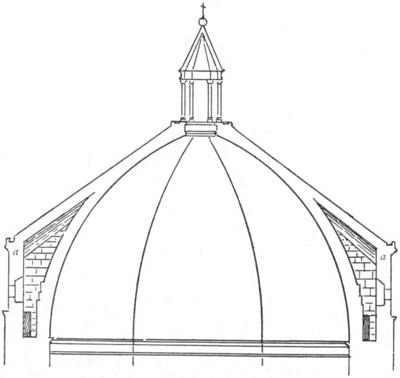 Renaissance Architecture Drawings