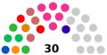 Senate Haiti 2016.png