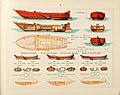 Shipbuilding from its beginnings (1913) (14586892317).jpg