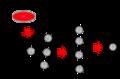 SingleParticleAnalysis.png
