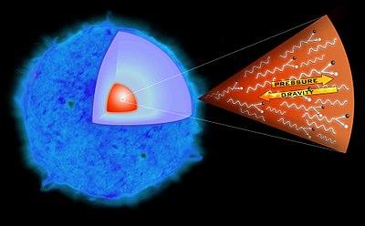nucleosynthesis supernova