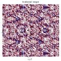 Swallowtail Integral Maple contour plot.png