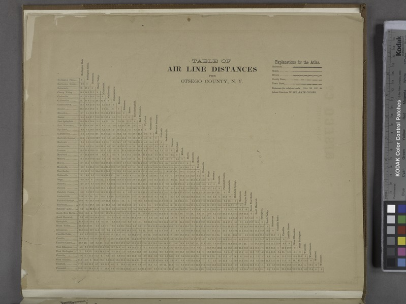 File:Table of Air Line Distances for Otsego County, N.Y. NYPL1602739.tiff