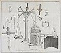 Traité élémentaire de chimie - présenté dans un ordre nouveau et d'après les découvertes modernes; avec figures (1789) (14595121247).jpg