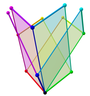 Tree of weak orderings in concertina cube 148.png